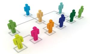 Структура Потребительского Общества